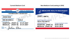 New Medicare Cards – What You Need To Know