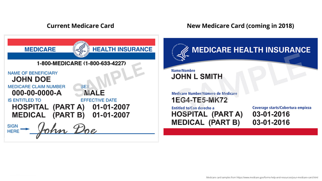 Your New Medicare Card Explained | Bluewave Insurance Services